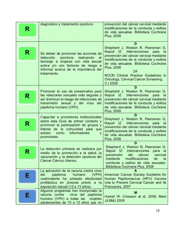 papilloma vírus gpc)