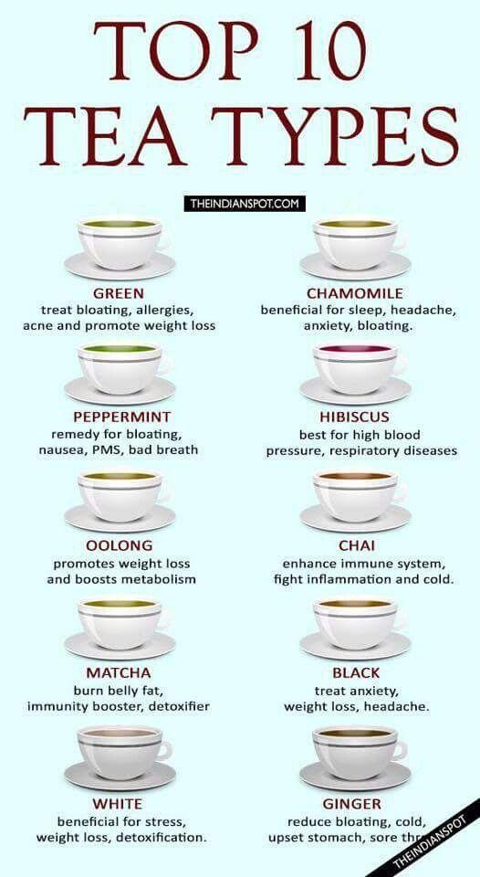 máj méregtelenítő tea viteldíjak)
