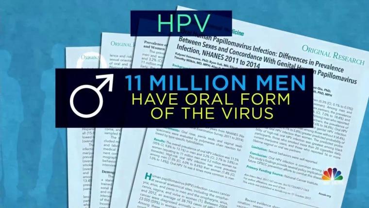 hpv rákmegelőzési vakcina