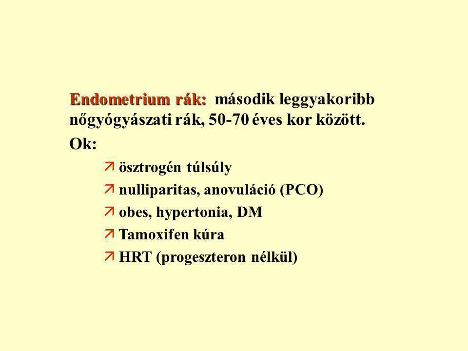 endometrium rák Az emberben élő féregparaziták tünetek