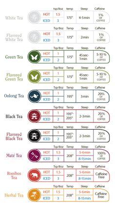 tea a szervezet méregtelenítésére