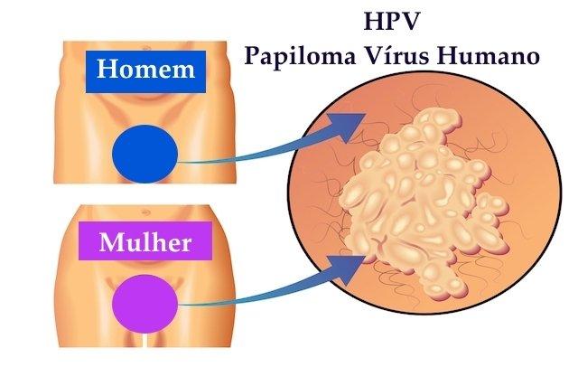 Control quimico de helminthosporium en arroz