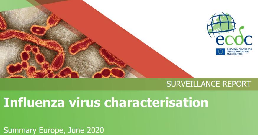 ANTSZ - Influenza figyelőszolgálat /