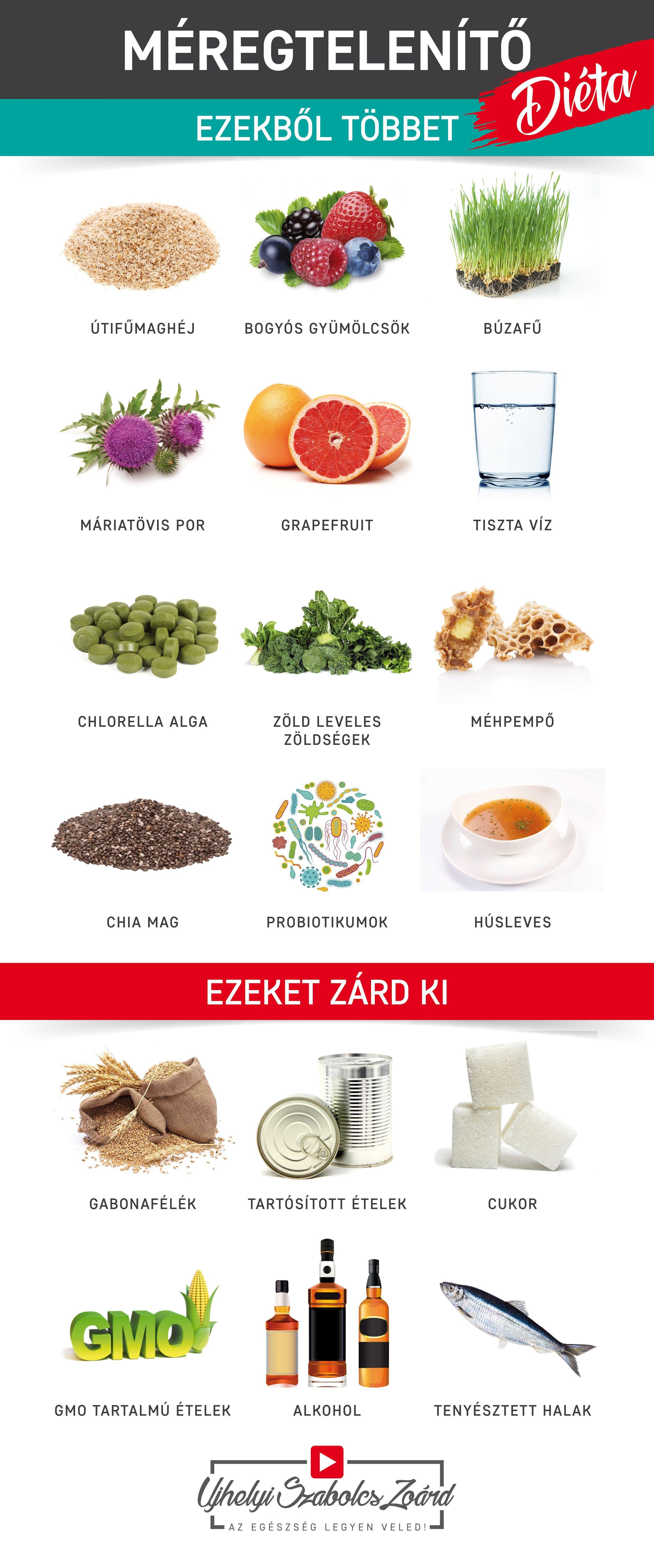 jó ételeket a méregtelenítéshez)