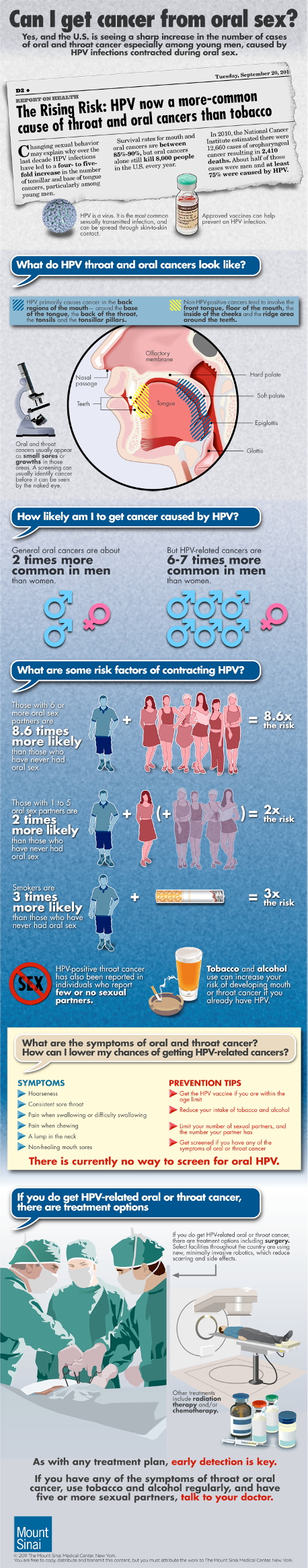 HPV-pozitív oropharyngealis rák - HPV-positive oropharyngeal cancer - gal-kuria.hu