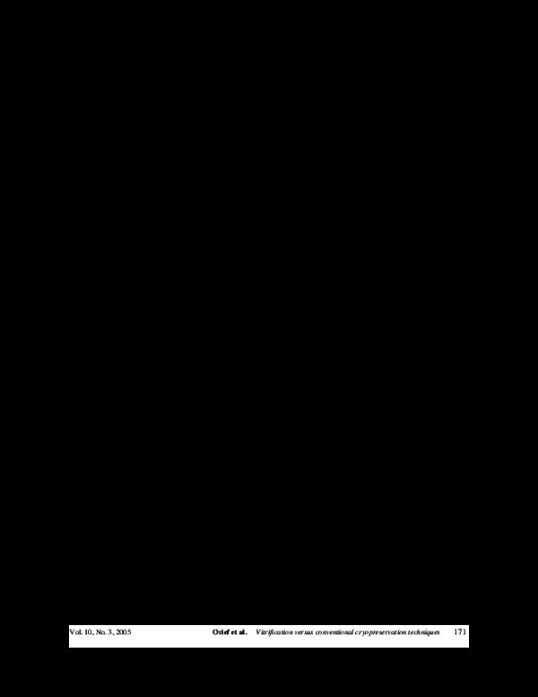 papillomavírus gyalog
